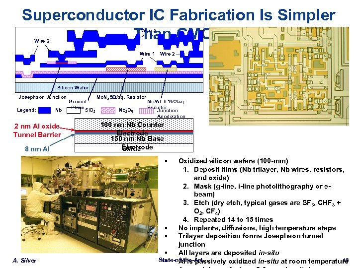 Superconductor IC Fabrication Is Simpler Than CMOS Wire 3 Wire 2 Wire 1 Wire
