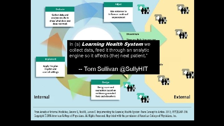 In (a) Learning Health System we collect data, feed it through an analytic engine