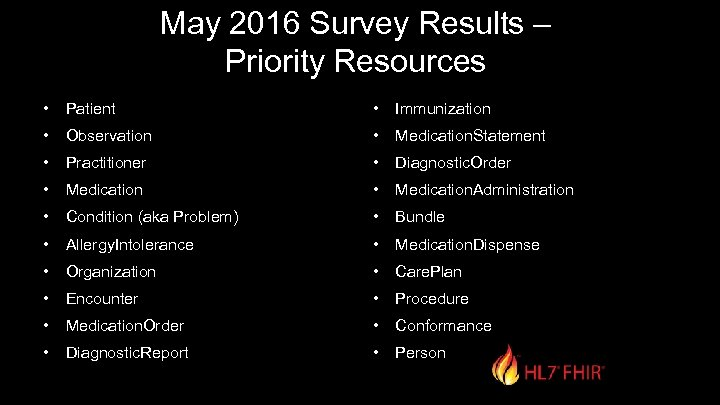 May 2016 Survey Results – Priority Resources • Patient • Immunization • Observation •