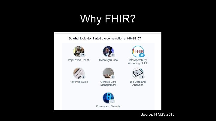 Why FHIR? 5 Source: HIMSS 2016