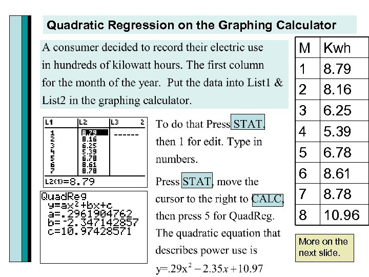 Quadratic Regression on the Graphing Calculator M 1 2 3 4 5 6 7