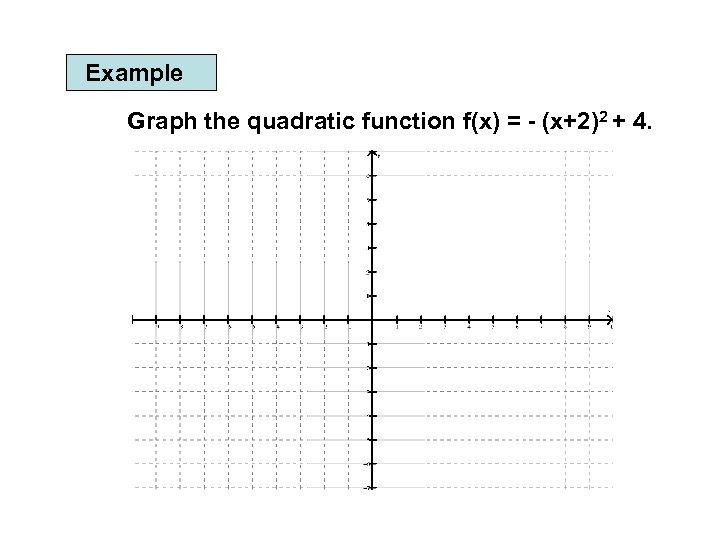 Example Graph the quadratic function f(x) = - (x+2)2 + 4.
