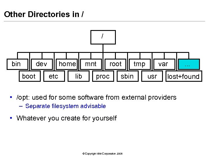 Other Directories in / / bin dev boot home etc lib mnt root proc