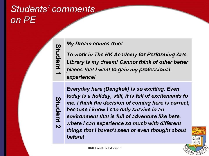 Students' comments on PE Student 1 My Dream comes true! To work in The