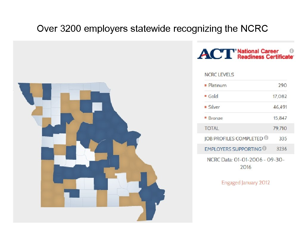 Over 3200 employers statewide recognizing the NCRC