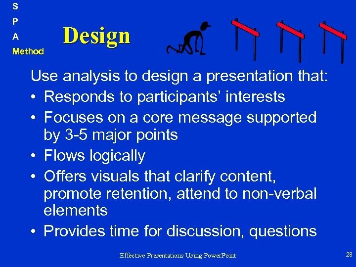 S P A Method Design Use analysis to design a presentation that: • Responds