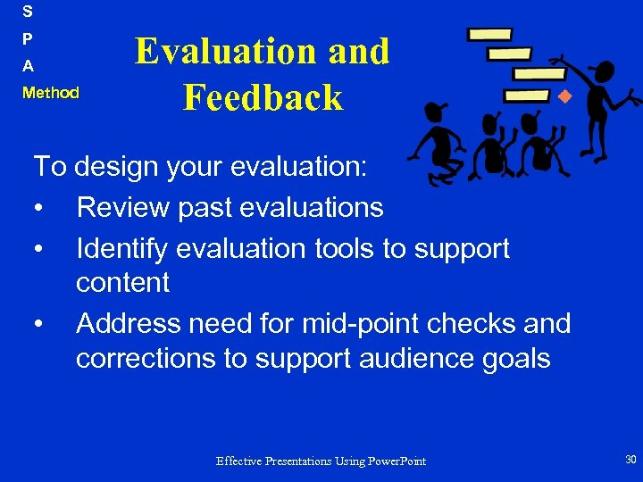 S P A Method Evaluation and Feedback To design your evaluation: • Review past