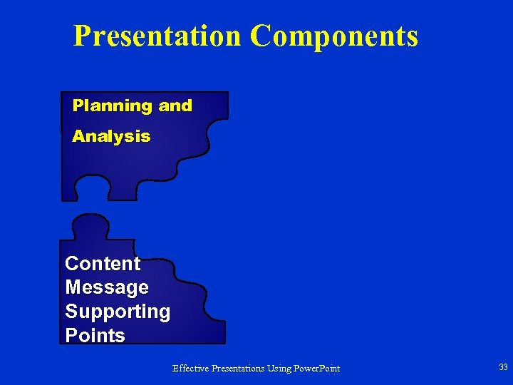 Presentation Components Planning and Analysis Content Message Supporting Points Effective Presentations Using Power. Point