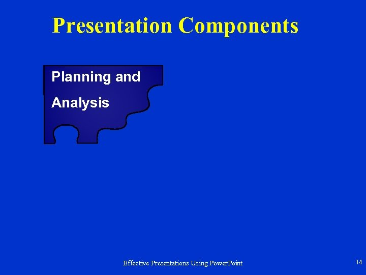 Presentation Components Planning and Analysis Effective Presentations Using Power. Point 14