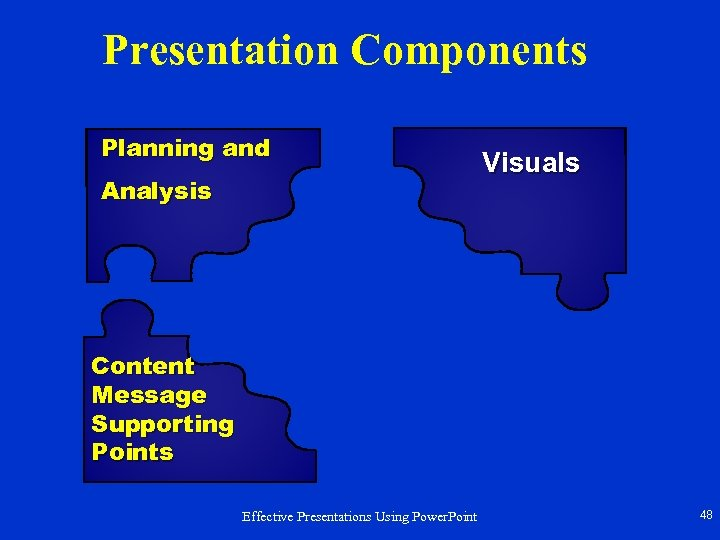 Presentation Components Planning and Analysis Visuals Content Message Supporting Points Effective Presentations Using Power.