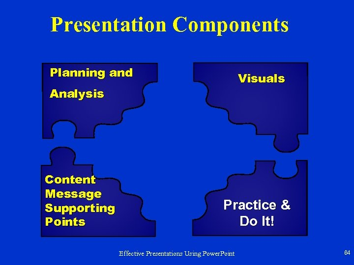 Presentation Components Planning and Visuals Analysis Content Message Supporting Points Practice & Do It!