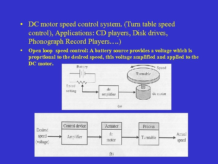 • DC motor speed control system. (Turn table speed control), Applications: CD players,