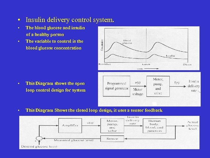 • Insulin delivery control system. • • The blood glucose and insulin of