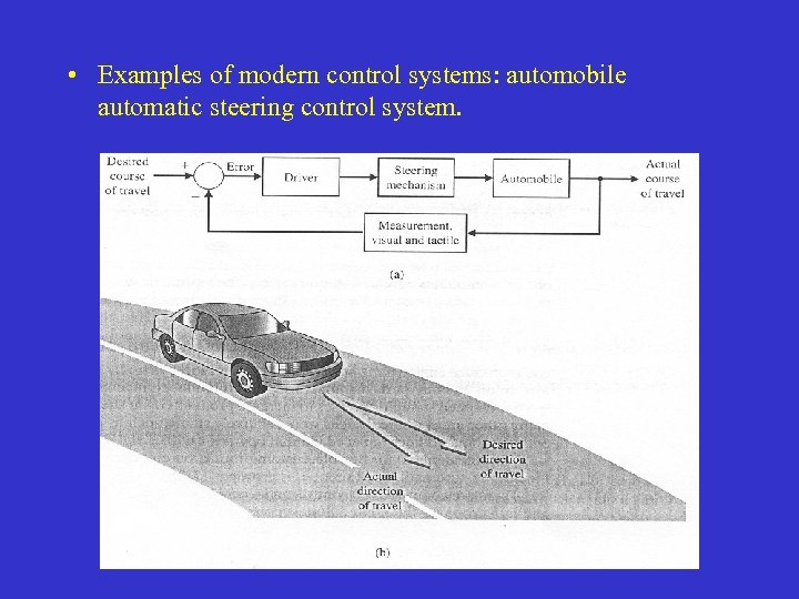 • Examples of modern control systems: automobile automatic steering control system.