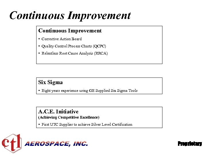 Continuous Improvement • Corrective Action Board • Quality Control Process Charts (QCPC) • Relentless