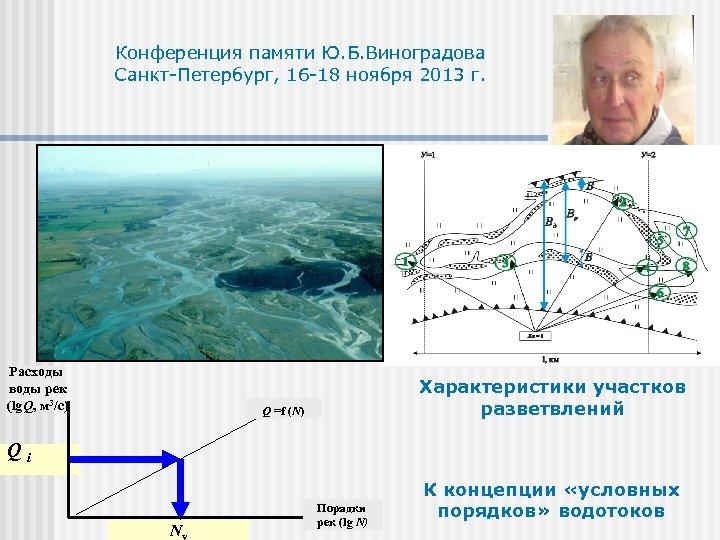 Конференция памяти Ю. Б. Виноградова Санкт-Петербург, 16 -18 ноября 2013 г. Расходы воды рек