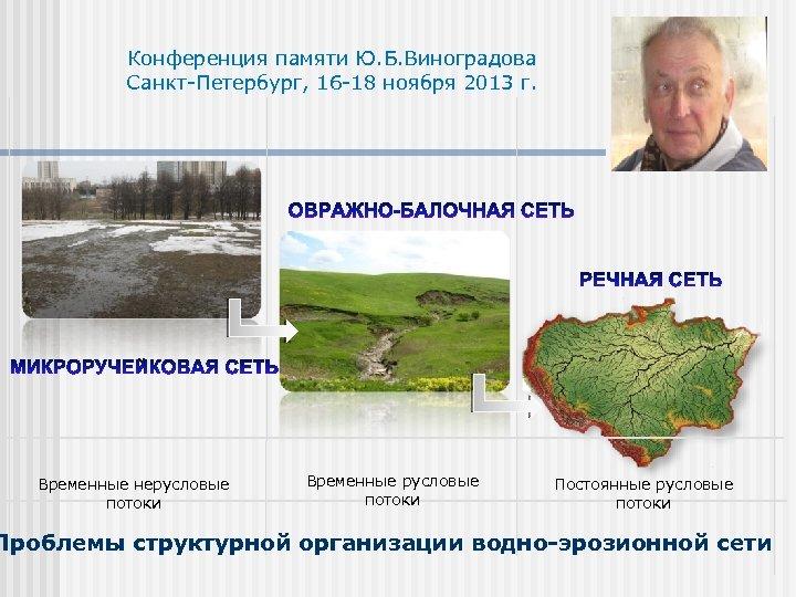 Конференция памяти Ю. Б. Виноградова Санкт-Петербург, 16 -18 ноября 2013 г. Временные нерусловые потоки
