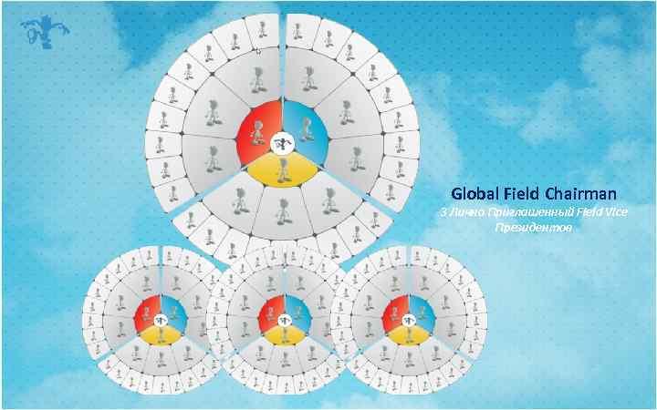 Global Field Chairman 3 Лично Приглашенный Field Vice Президентов