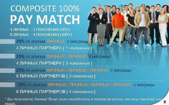 COMPOSITE 100% PAY MATCH 4 ЛИЧНЫХ - 2 ПОКОЛЕНИЯ (50%) 8 ЛИЧНЫХ - 4