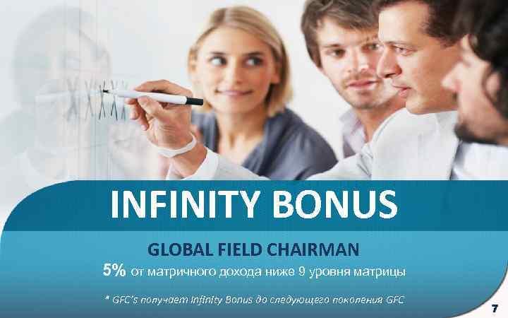 INFINITY BONUS GLOBAL FIELD CHAIRMAN 5% от матричного дохода ниже 9 уровня матрицы *