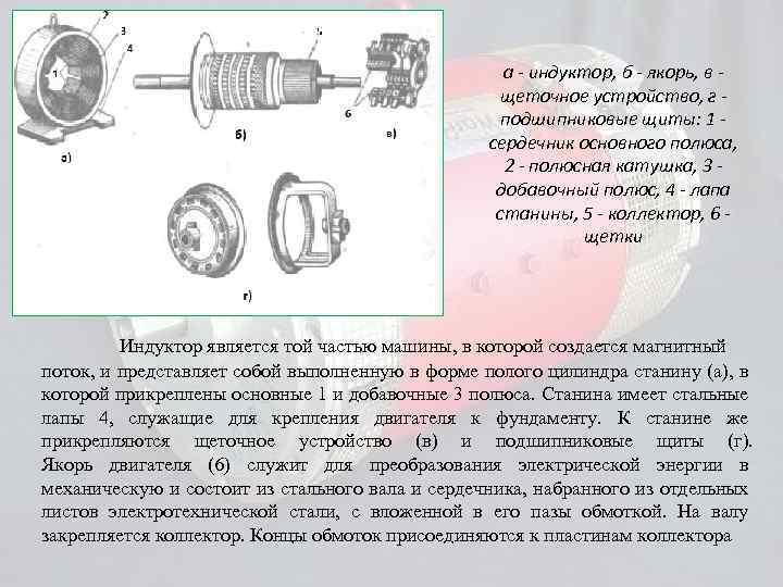 а - индуктор, б - якорь, в щеточное устройство, г подшипниковые щиты: 1 сердечник