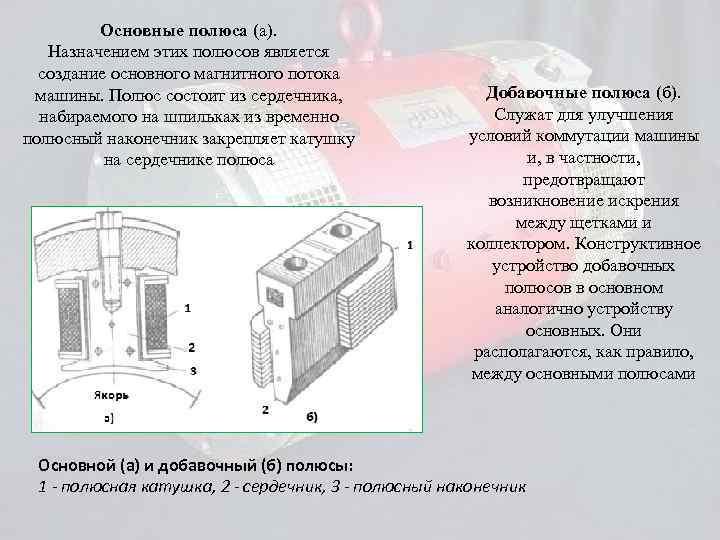 Основные полюса (а). Назначением этих полюсов является создание основного магнитного потока машины. Полюс состоит