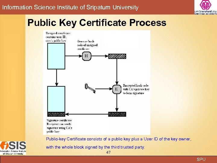 Information Science Institute of Sripatum University Public Key Certificate Process Public-key Certificate consists of