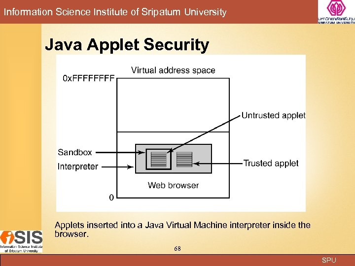 Information Science Institute of Sripatum University Java Applet Security Applets inserted into a Java