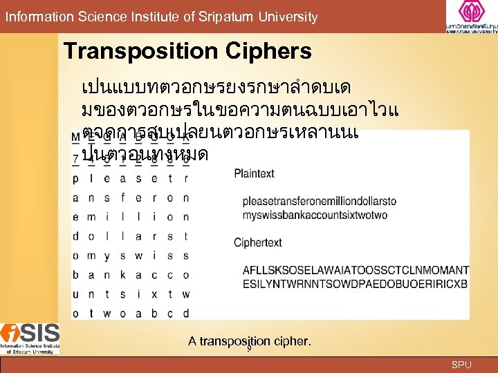 Information Science Institute of Sripatum University Transposition Ciphers เปนแบบทตวอกษรยงรกษาลำดบเด มของตวอกษรในขอความตนฉบบเอาไวแ ตจดการสบเปลยนตวอกษรเหลานนเ ปนตวอนทงหมด A transposition