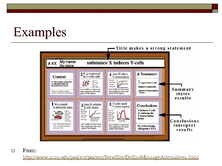Examples o From: http: //www. ncsu. edu/project/posters/New. Site/Define. Message. Alternatives. html