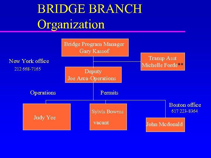 BRIDGE BRANCH Organization Bridge Program Manager Gary Kassof New York office 212 668 -7165
