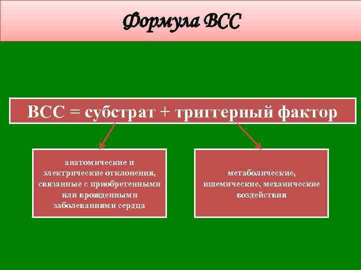 Формула ВСС = субстрат + триггерный фактор анатомические и электрические отклонения, связанные с приобретенными