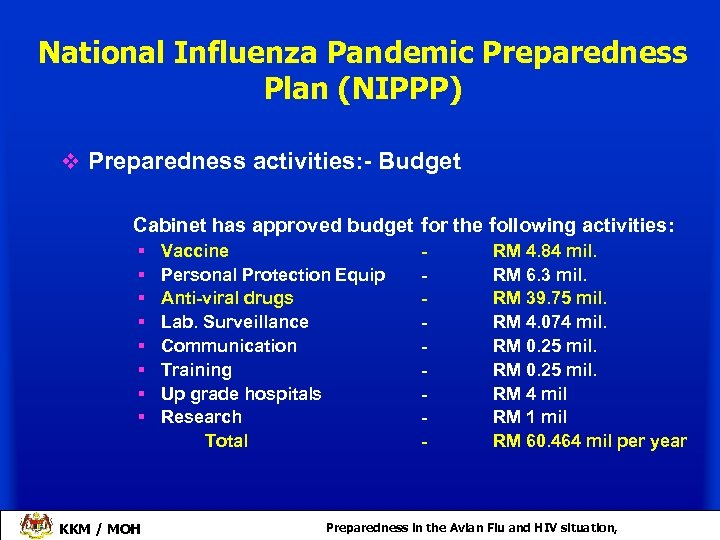 National Influenza Pandemic Preparedness Plan (NIPPP) v Preparedness activities: - Budget Cabinet has approved