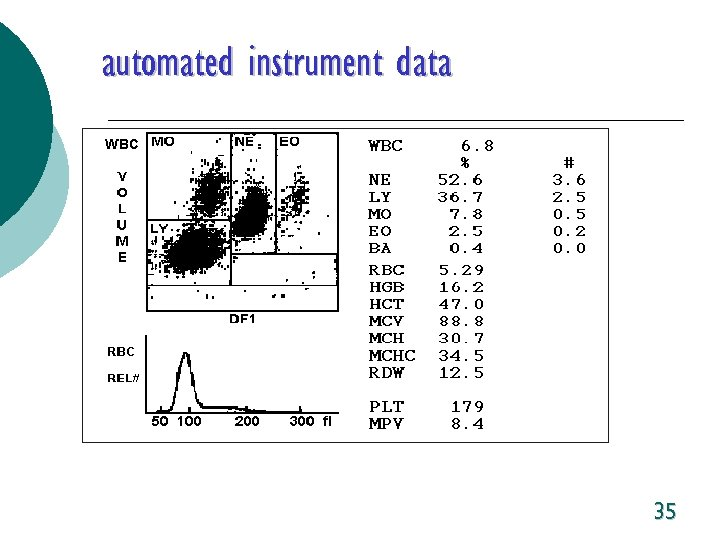 automated instrument data 35