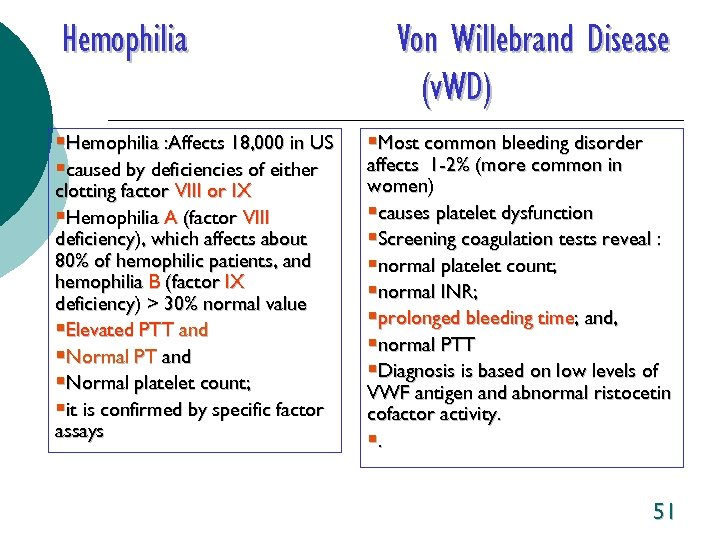 Hemophilia §Hemophilia : Affects 18, 000 in US §caused by deficiencies of either clotting