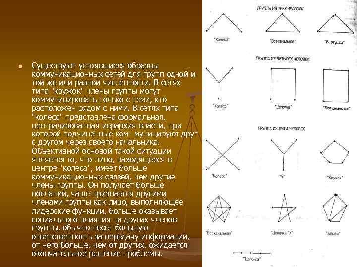 n Существуют устоявшиеся образцы коммуникационных сетей для групп одной и той же или разной