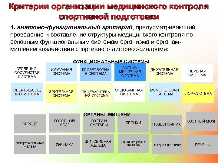 Критерии организации медицинского контроля спортивной подготовки 1. анатомо-функциональный критерий, предусматривающий проведение и составление структуры