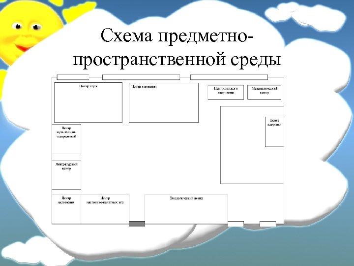 Схема предметнопространственной среды