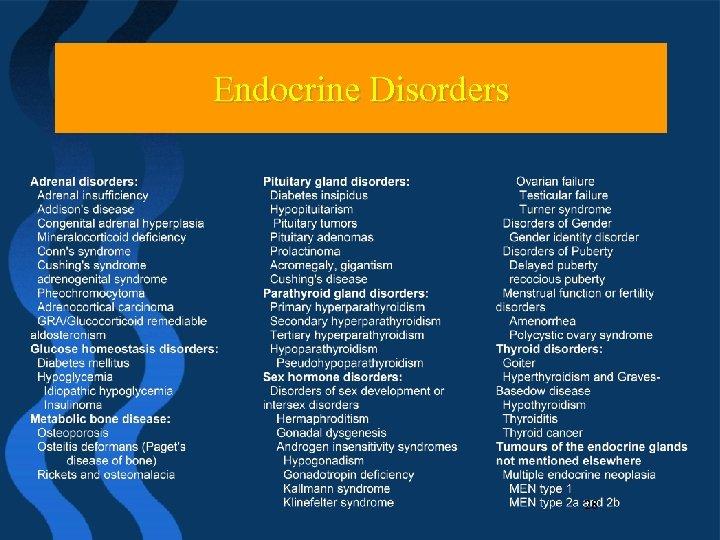 Endocrine DISORDERS ENDOCRINE Disorders 28