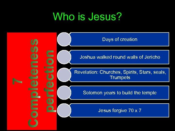 Who is Jesus? Days of creation Joshua walked round walls of Jericho Revelation: Churches,