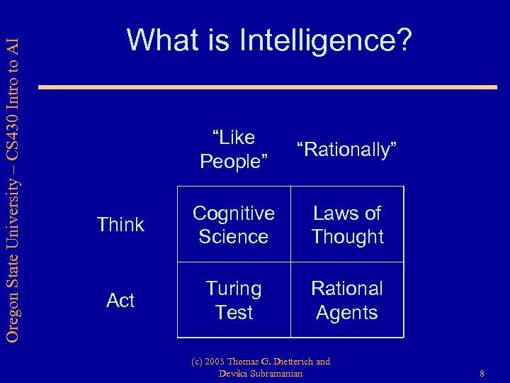 "Oregon State University – CS 430 Intro to AI What is Intelligence? ""Like People"""