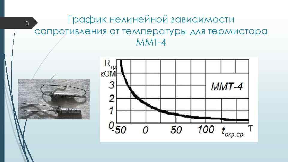 3 График нелинейной зависимости сопротивления от температуры для термистора ММТ-4