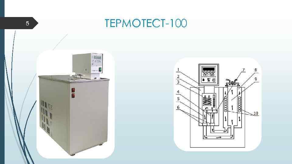 5 ТЕРМОТЕСТ-100