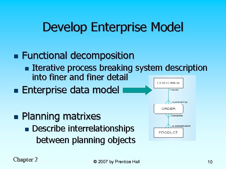 Develop Enterprise Model n Functional decomposition n Iterative process breaking system description into finer