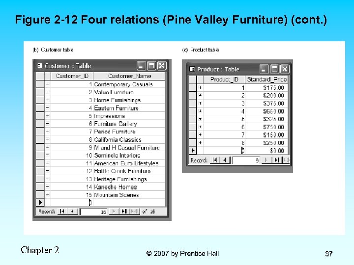 Figure 2 -12 Four relations (Pine Valley Furniture) (cont. ) Chapter 2 © 2007