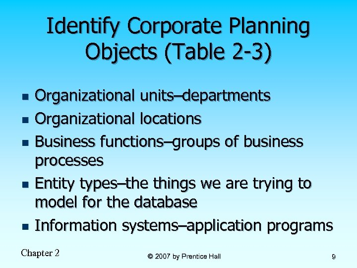 Identify Corporate Planning Objects (Table 2 -3) n n n Organizational units–departments Organizational locations