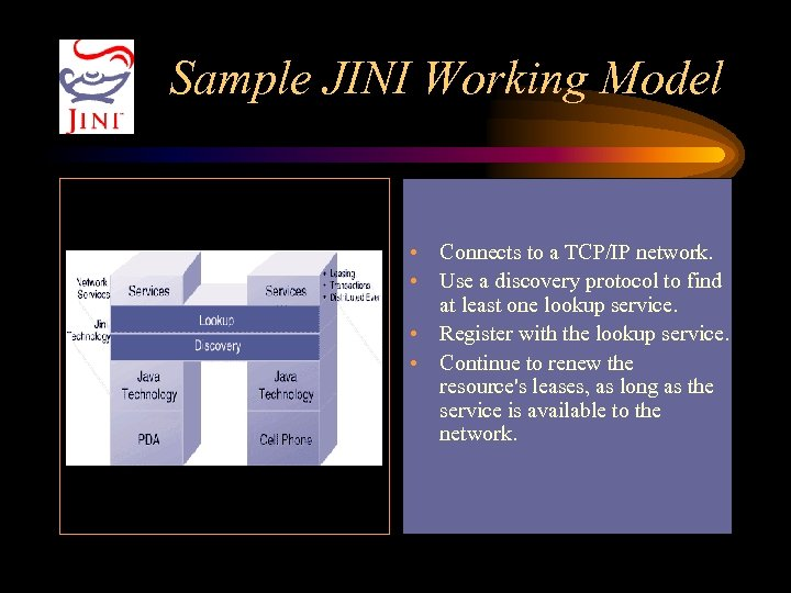 Sample JINI Working Model • Connects to a TCP/IP network. • Use a discovery