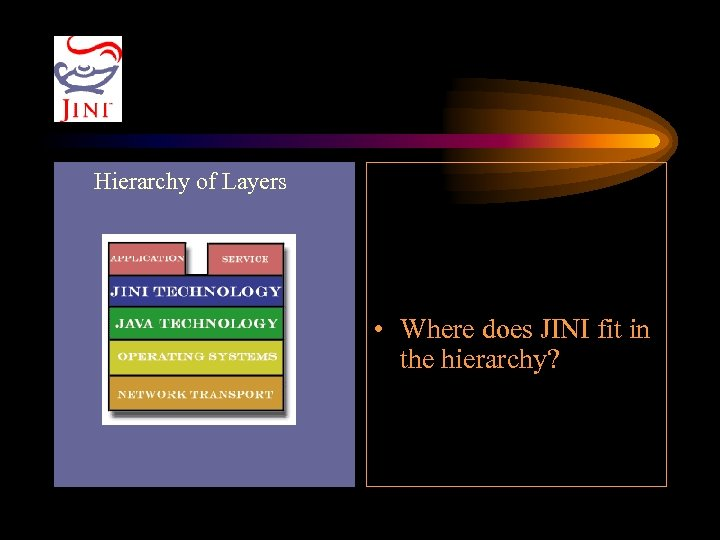 Hierarchy of Layers • Where does JINI fit in the hierarchy?