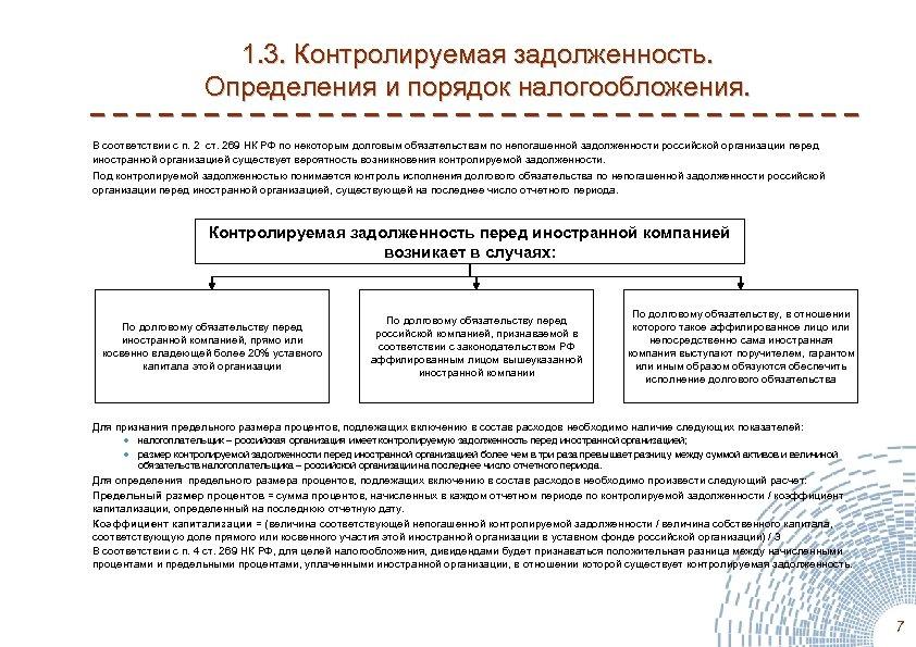 1. 3. Контролируемая задолженность. Определения и порядок налогообложения. В соответствии с п. 2 ст.