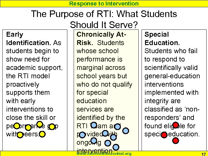 Response to Intervention The Purpose of RTI: What Students Should It Serve? Early Identification.